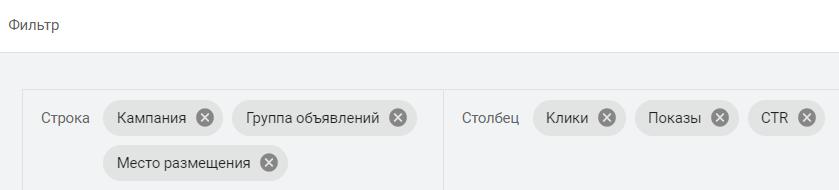 отчеты гугл эдс