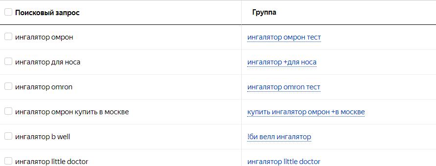 реальные поисковые запросы яндекс