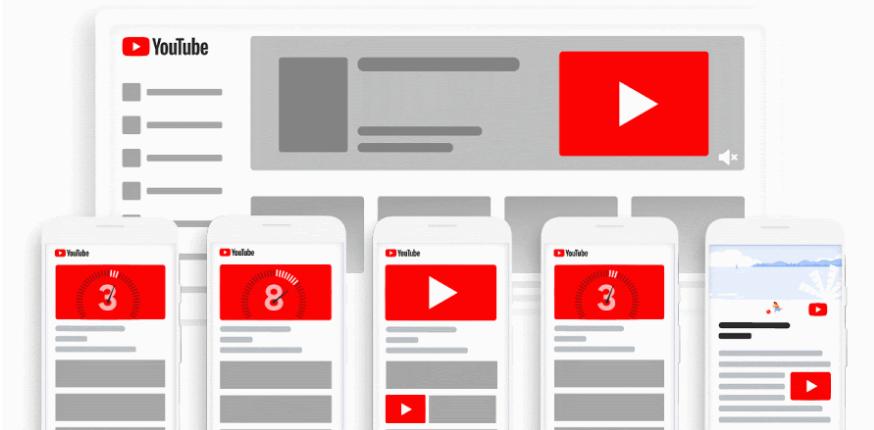 видеообьявления google ads